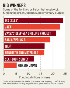 Japan_stimulus